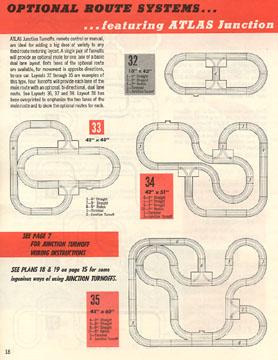 Atlas 1964 Slot Car Layout Manual Page Eighteen