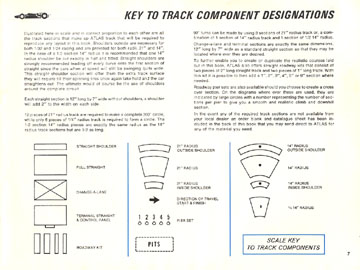 Atlas 1966 Slot Car Road Course Layout Manual Page Seven