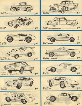 1963 Aurora Model Motoring Thunderjet 500 Service Manual Page 30